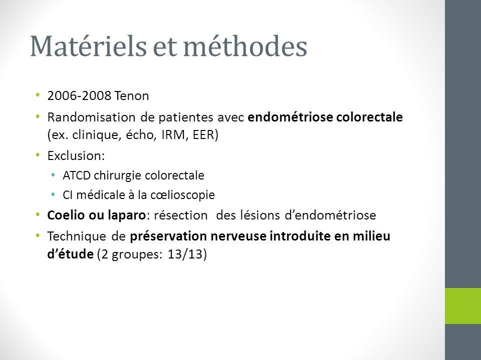 Matériels et méthodes 2006-2008 Tenon