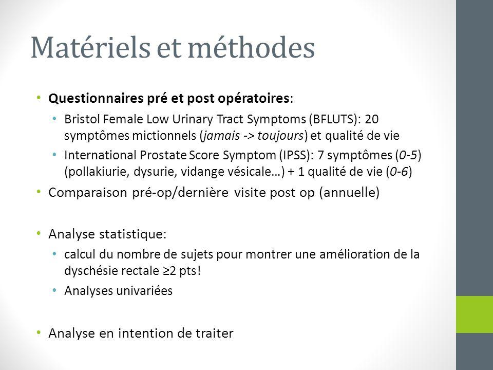 Matériels et méthodes Questionnaires pré et post opératoires: