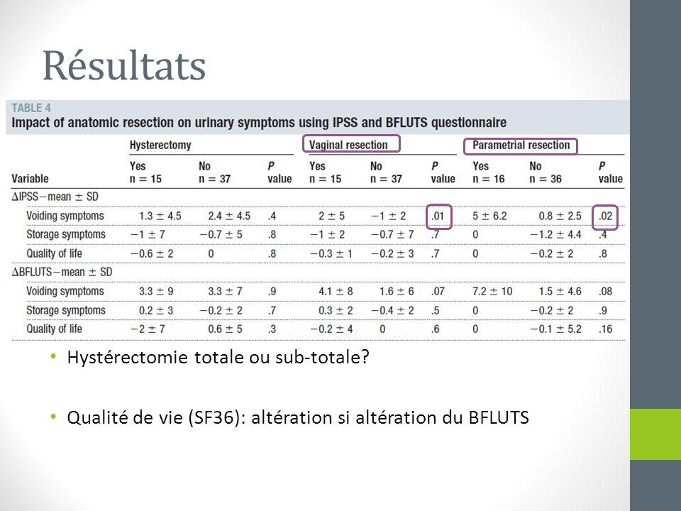 Résultats Hystérectomie totale ou sub-totale