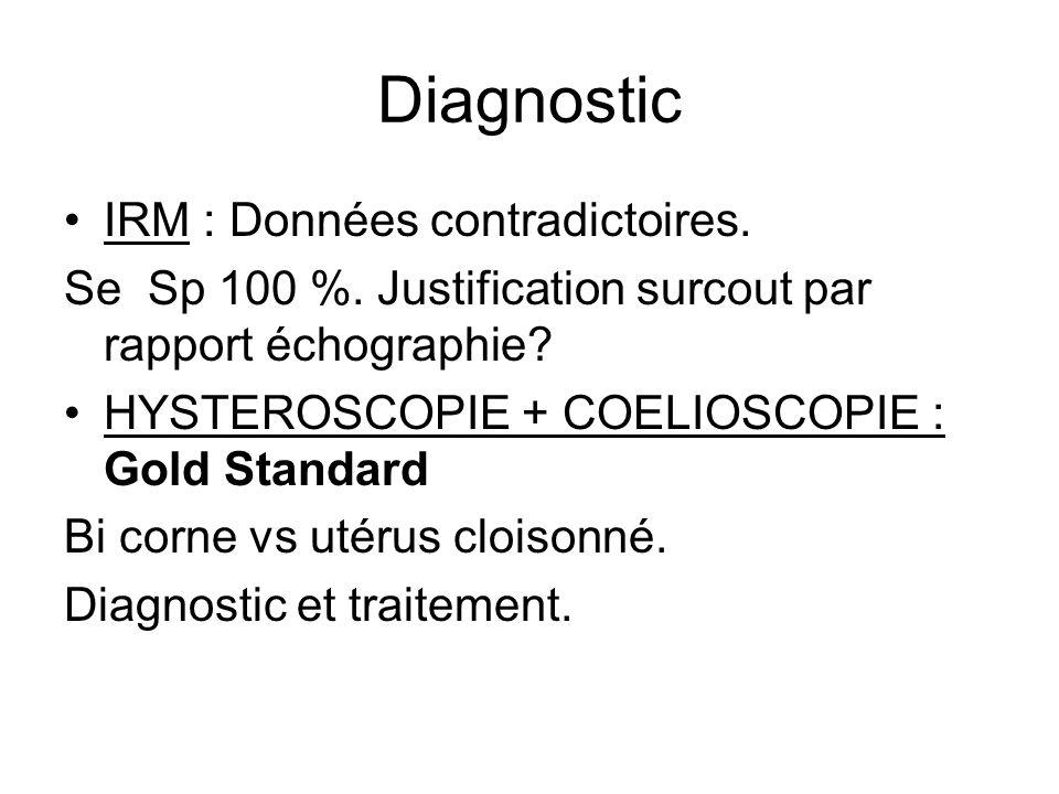 Diagnostic IRM : Données contradictoires.