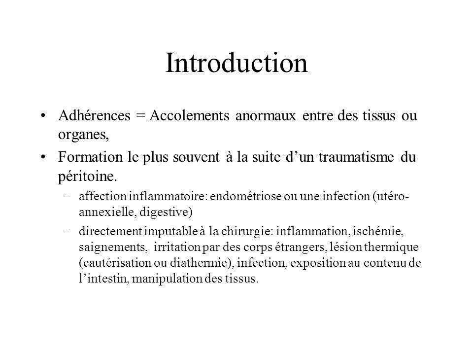 Introduction Adhérences = Accolements anormaux entre des tissus ou organes, Formation le plus souvent à la suite d'un traumatisme du péritoine.