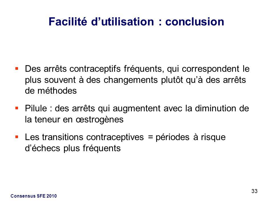 Facilité d'utilisation : conclusion