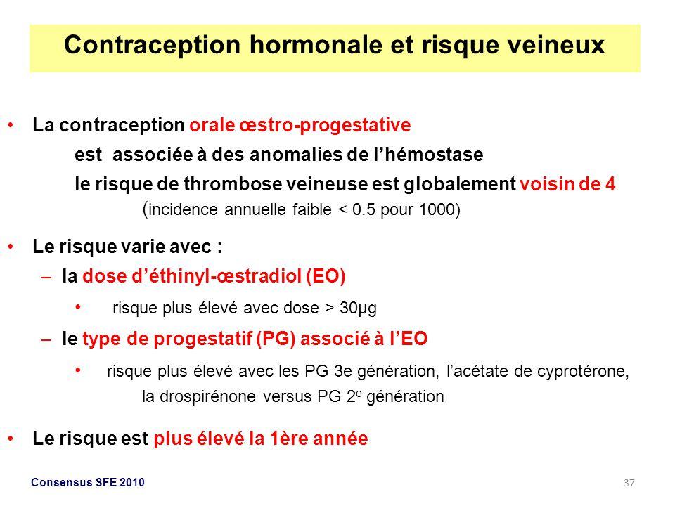 Contraception hormonale et risque veineux