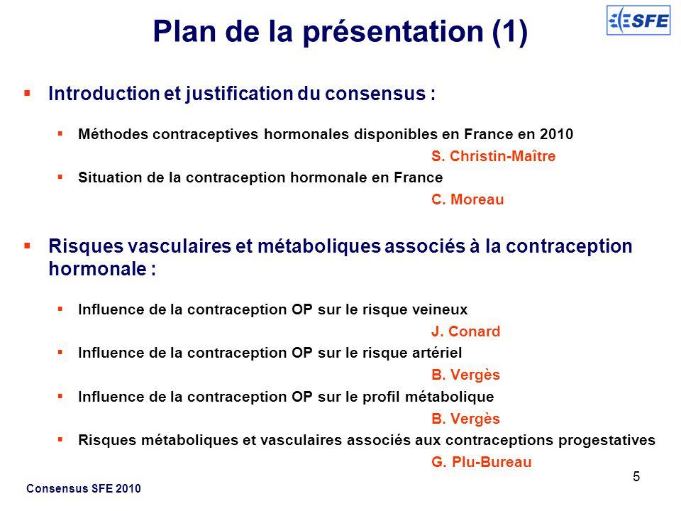 Plan de la présentation (1)