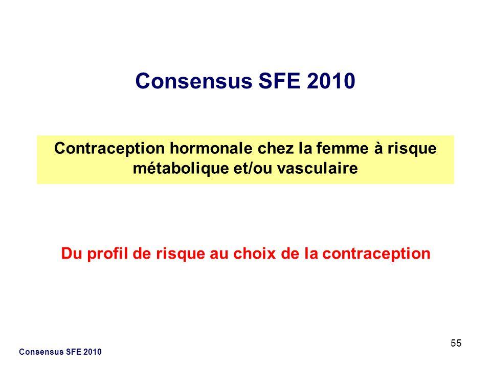 Du profil de risque au choix de la contraception