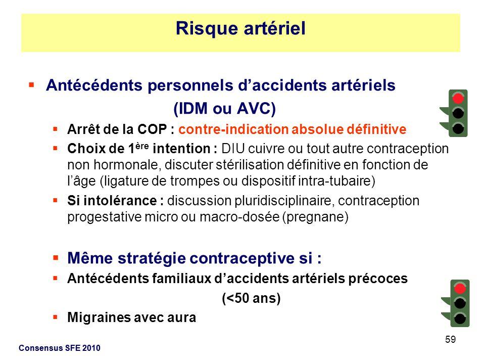 Risque artériel Antécédents personnels d'accidents artériels