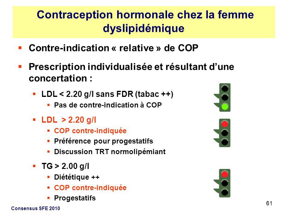 Contraception hormonale chez la femme dyslipidémique