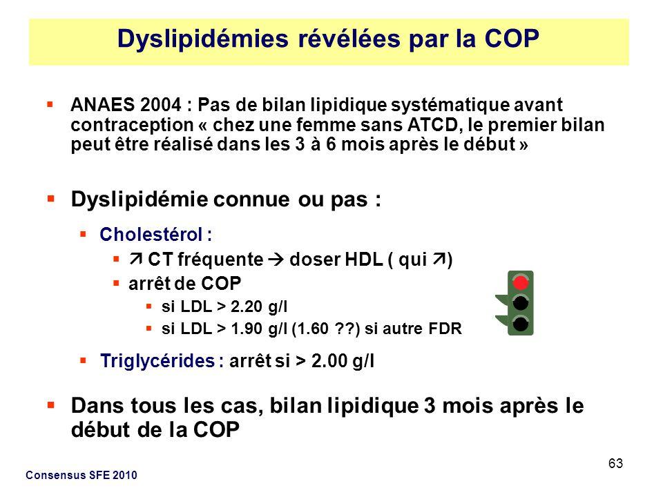 Dyslipidémies révélées par la COP