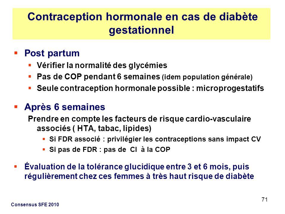 Contraception hormonale en cas de diabète gestationnel