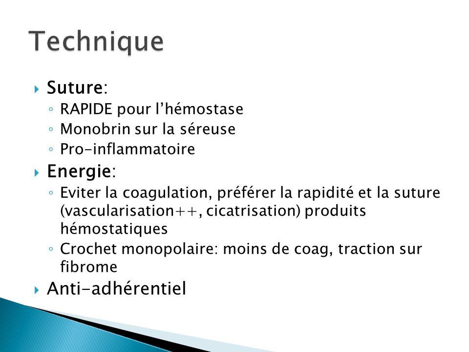 Technique Suture: Energie: Anti-adhérentiel RAPIDE pour l'hémostase