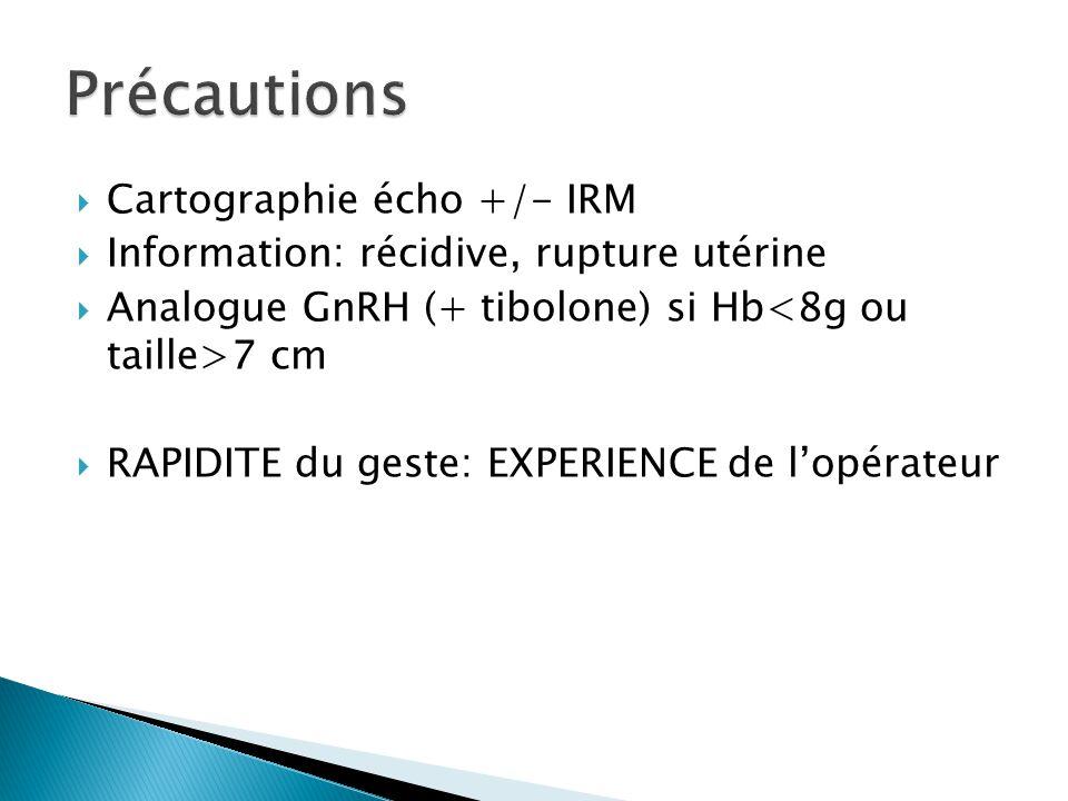 Précautions Cartographie écho +/- IRM