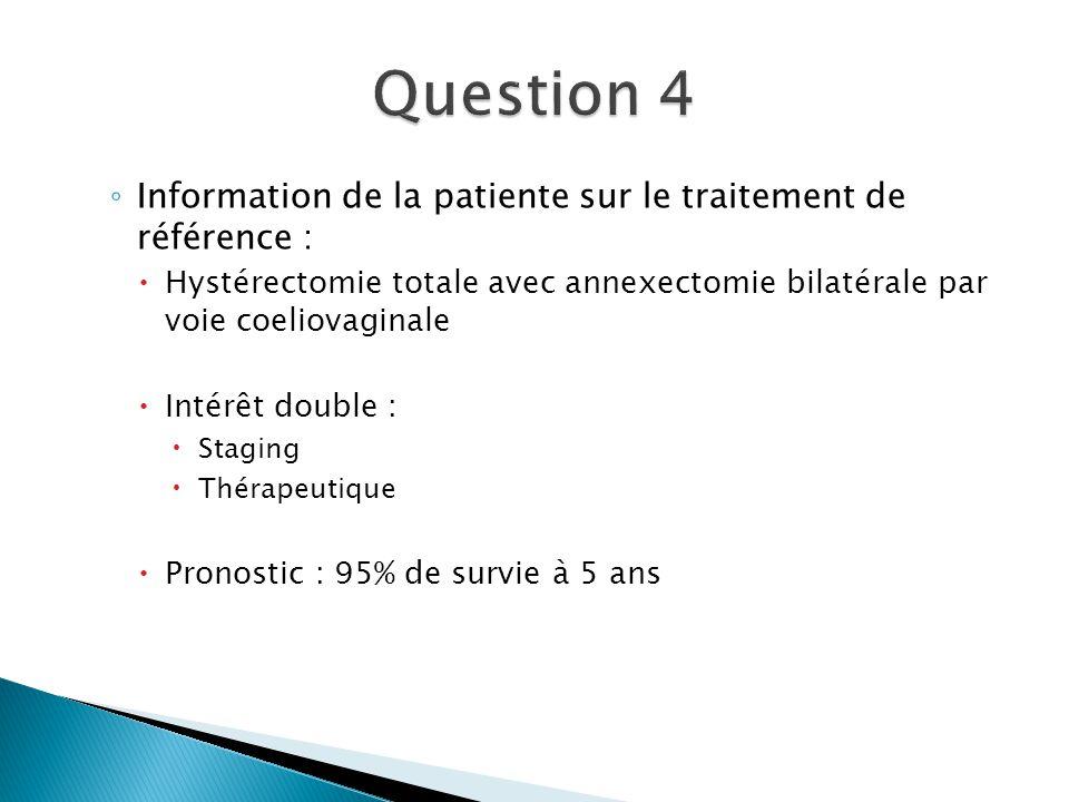 Question 4 Information de la patiente sur le traitement de référence :