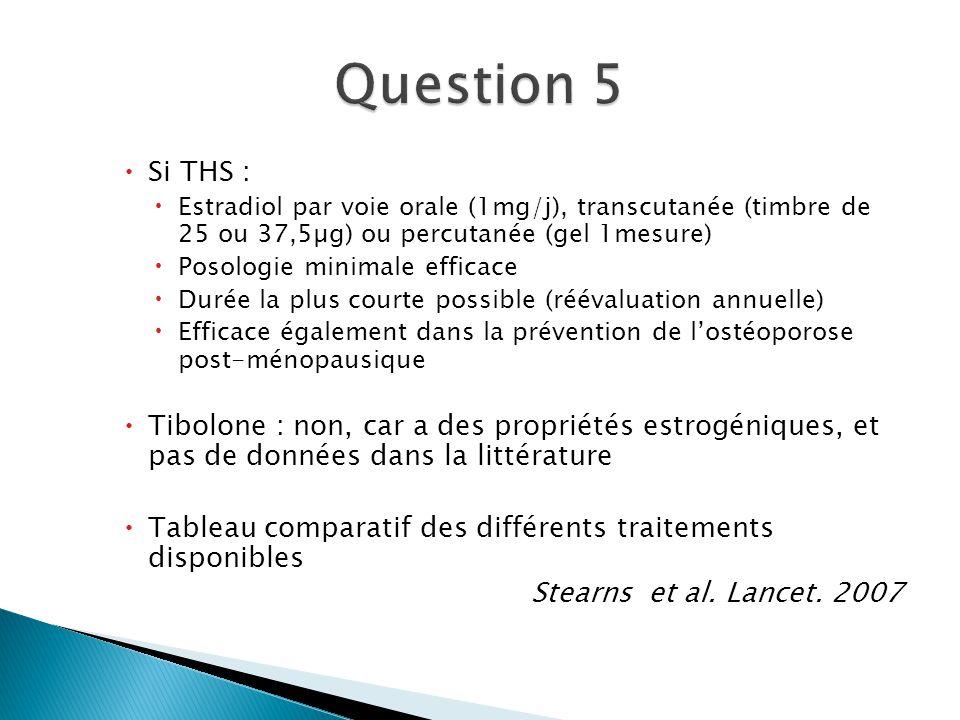 Question 5 Si THS : Estradiol par voie orale (1mg/j), transcutanée (timbre de 25 ou 37,5µg) ou percutanée (gel 1mesure)