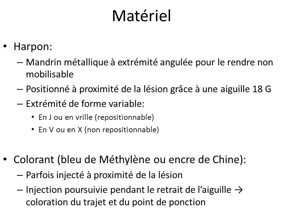 Matériel Harpon: Colorant (bleu de Méthylène ou encre de Chine):