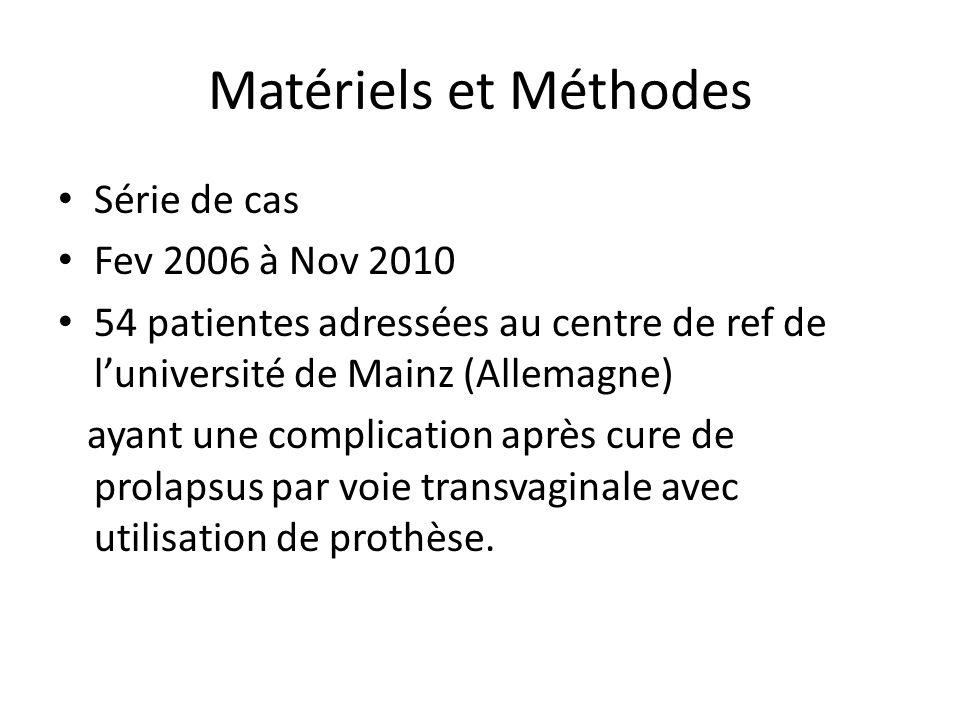 Matériels et Méthodes Série de cas Fev 2006 à Nov 2010