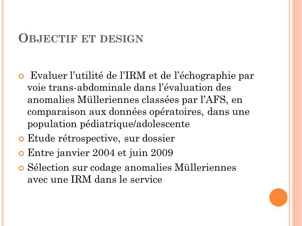 Objectif et design