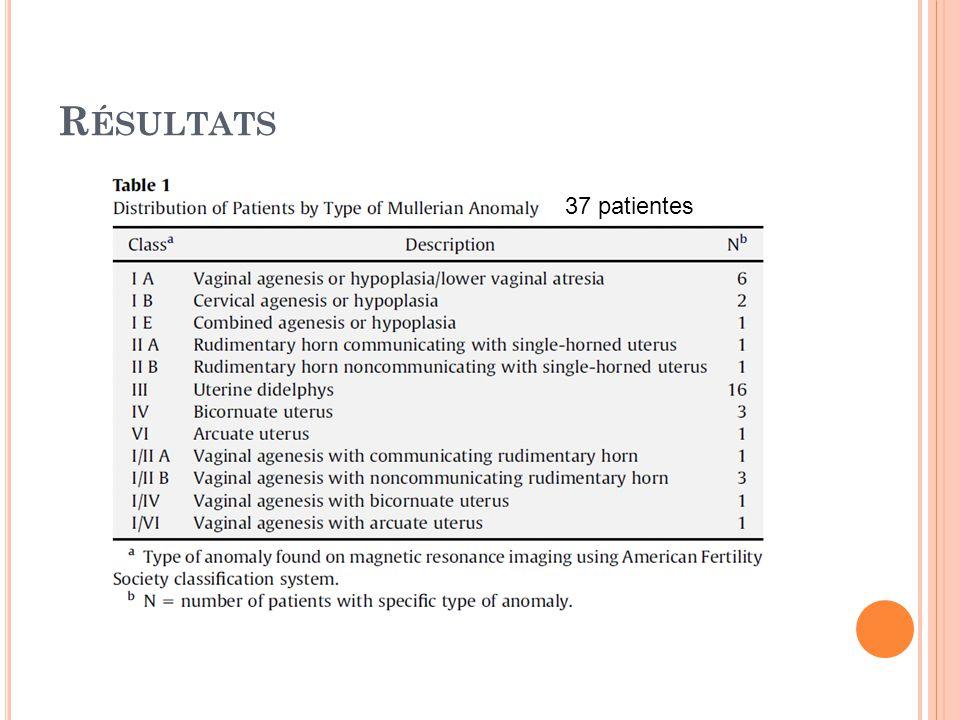Résultats 37 patientes