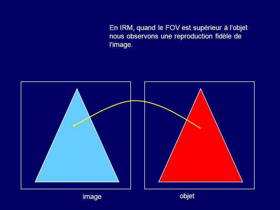 En IRM, quand le FOV est supérieur à l'objet nous observons une reproduction fidèle de l'image.