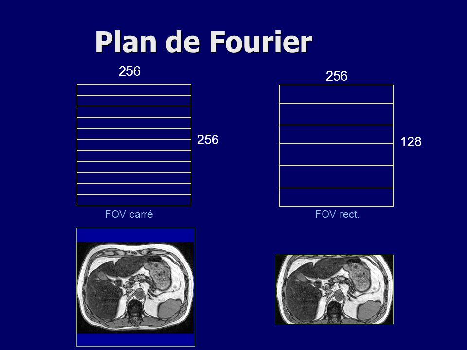 Plan de Fourier 256 256 256 128 FOV carré FOV rect.