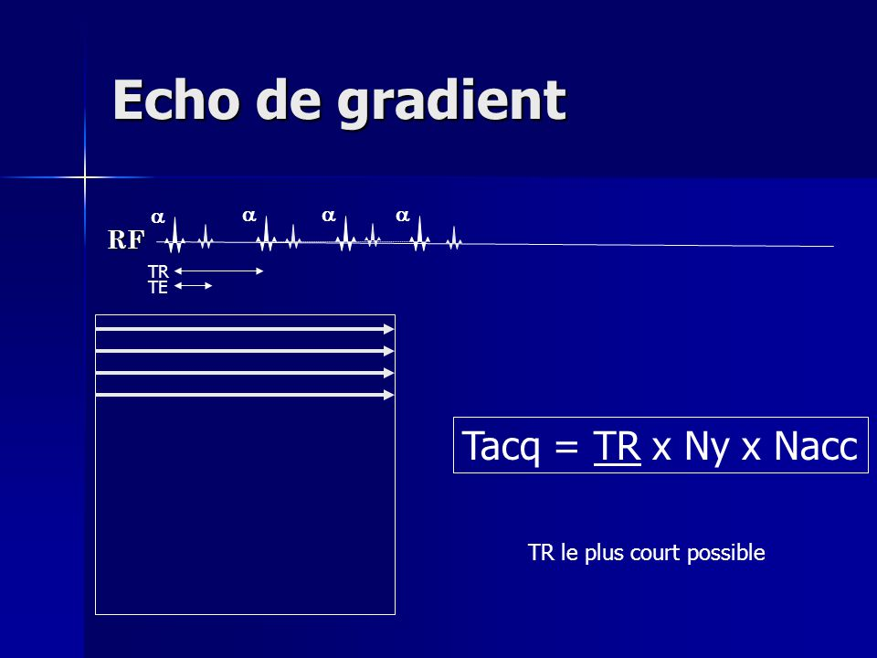 Echo de gradient Tacq = TR x Ny x Nacc RF  TR le plus court possible