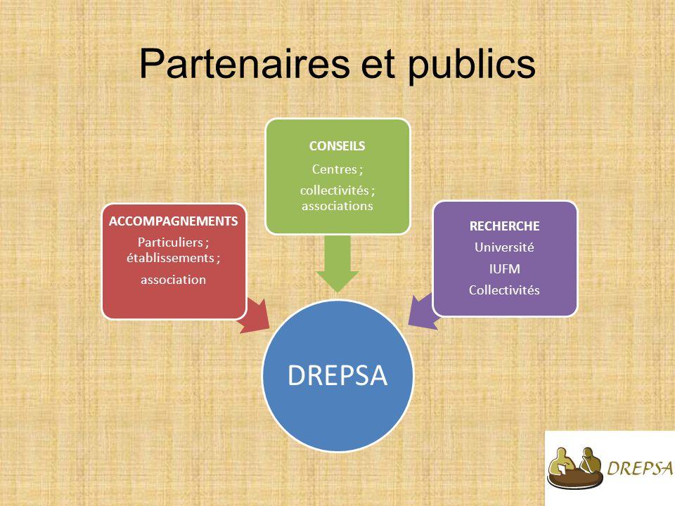 Partenaires et publics