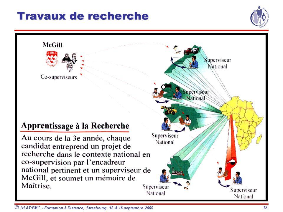 Travaux de recherche © USAT/FMC - Formation à Distance, Strasbourg, 15 & 16 septembre 2005