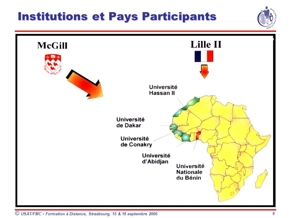 Institutions et Pays Participants