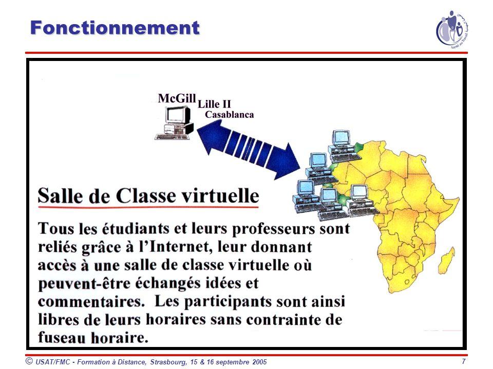 Fonctionnement © USAT/FMC - Formation à Distance, Strasbourg, 15 & 16 septembre 2005
