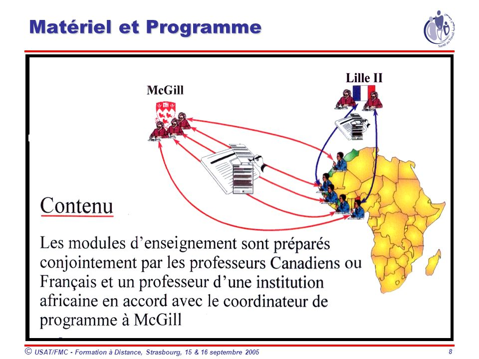 Matériel et Programme © USAT/FMC - Formation à Distance, Strasbourg, 15 & 16 septembre 2005