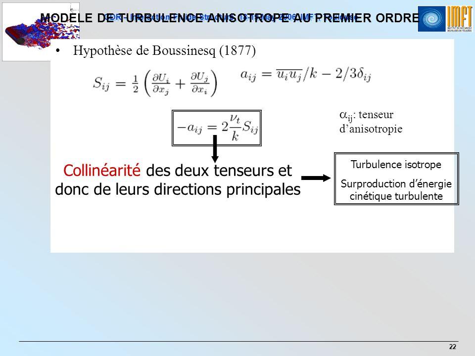 MODELE DE TURBULENCE ANISOTROPE AU PREMIER ORDRE