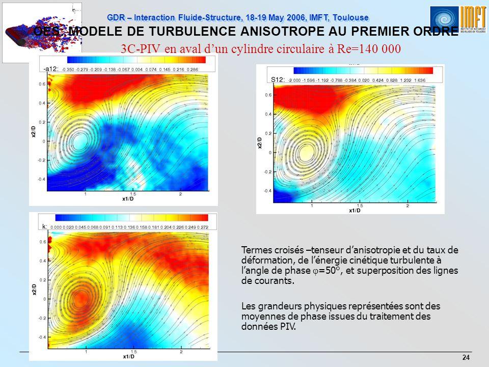OES: MODELE DE TURBULENCE ANISOTROPE AU PREMIER ORDRE
