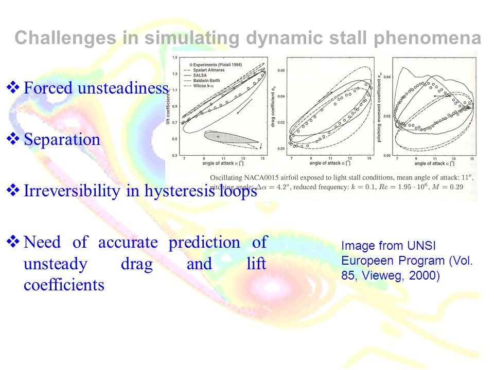 Challenges in simulating dynamic stall phenomena