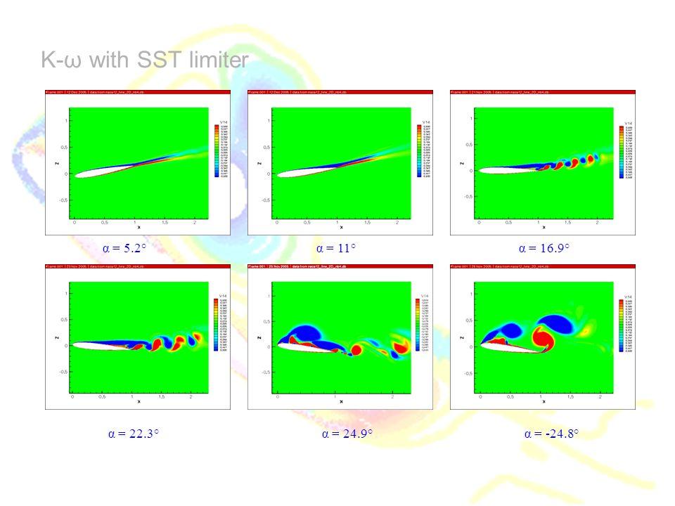 K-ω with SST limiter α = 5.2° α = 11° α = 16.9° α = 22.3° α = 24.9°