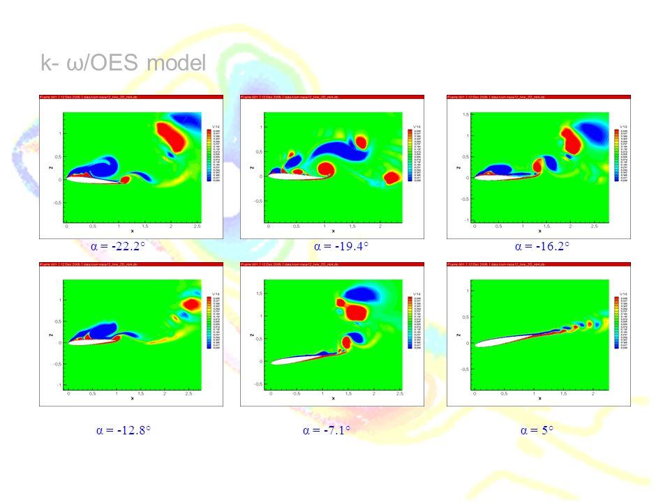 k- ω/OES model α = -22.2° α = -19.4° α = -16.2° α = -12.8° α = -7.1°