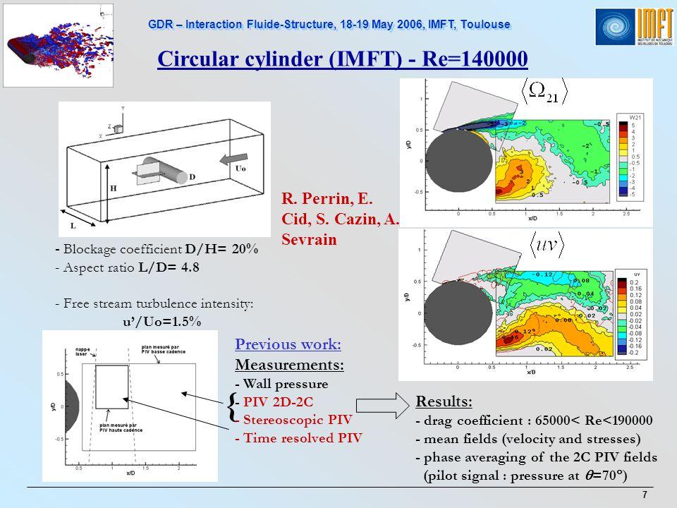 Circular cylinder (IMFT) - Re=140000