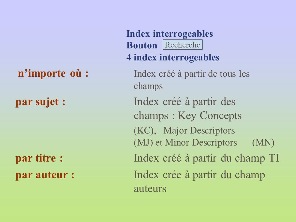 Index interrogeables Bouton 4 index interrogeables