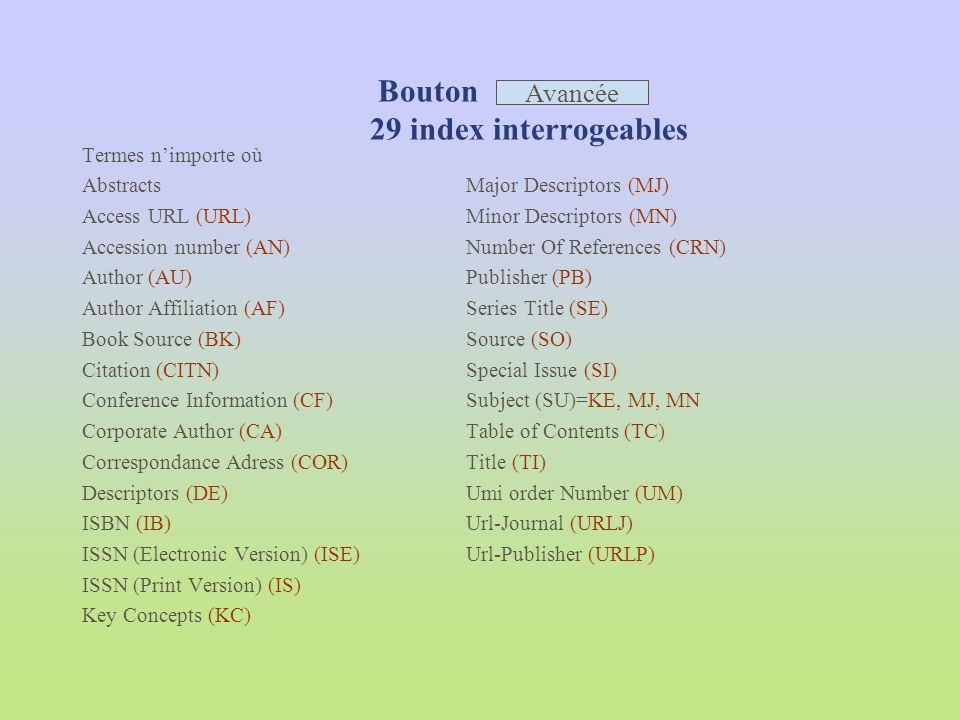 Bouton 29 index interrogeables