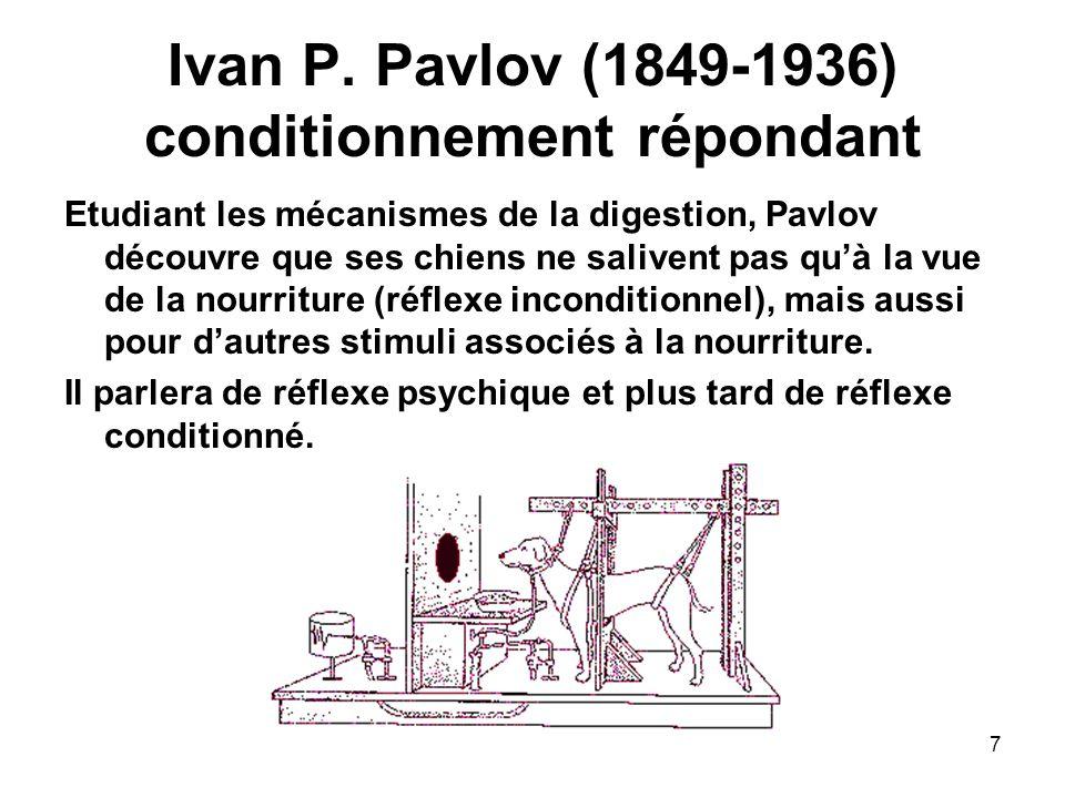 Ivan P. Pavlov (1849-1936) conditionnement répondant