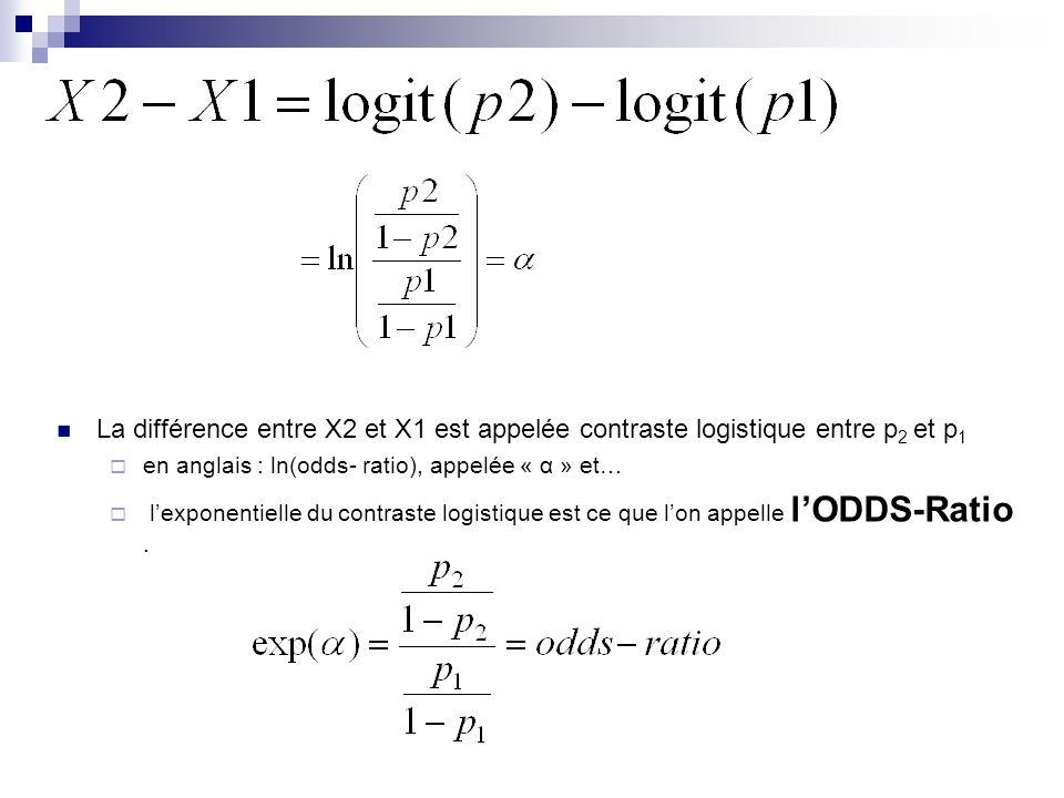La différence entre X2 et X1 est appelée contraste logistique entre p2 et p1