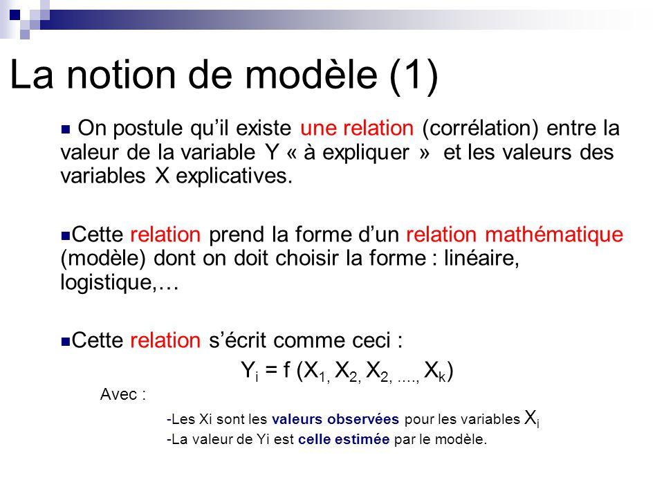 La notion de modèle (1)