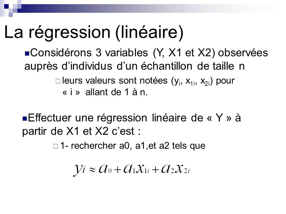 La régression (linéaire)