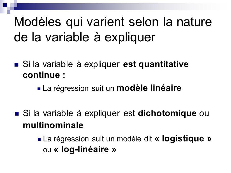 Modèles qui varient selon la nature de la variable à expliquer