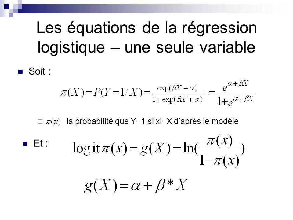 Les équations de la régression logistique – une seule variable