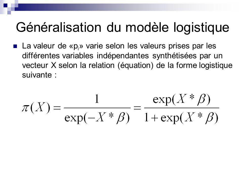 Généralisation du modèle logistique