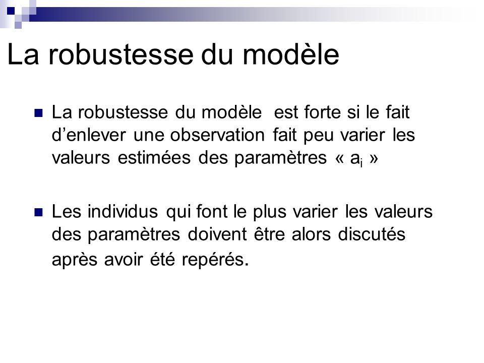 La robustesse du modèle