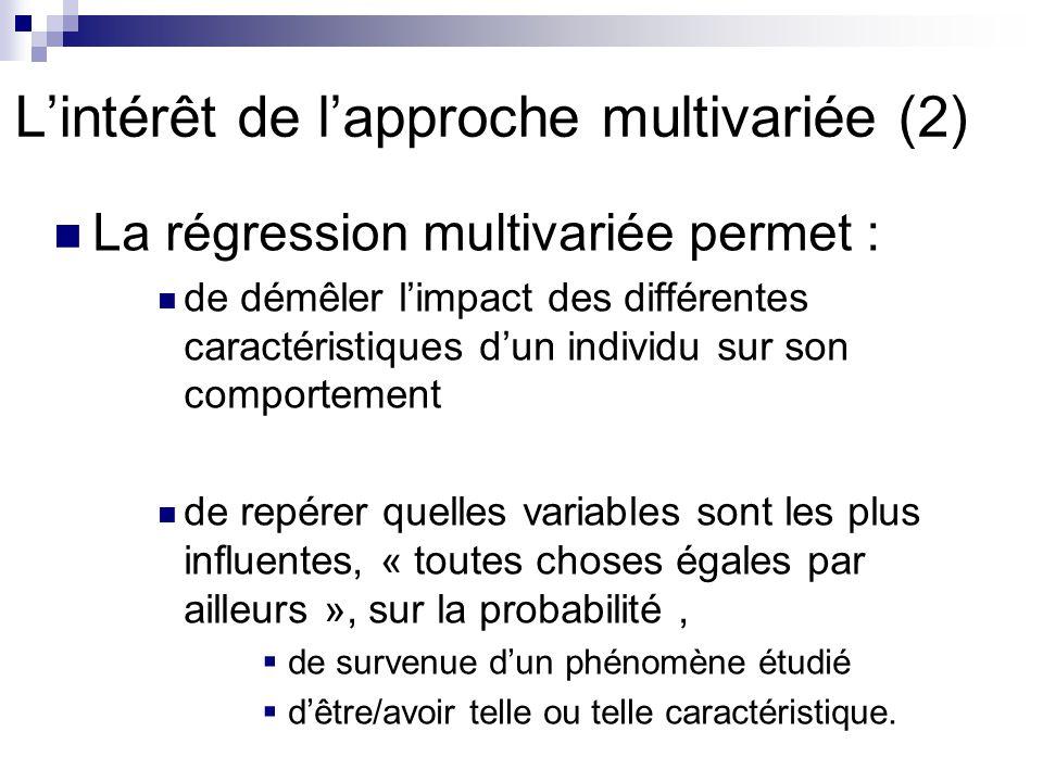 L'intérêt de l'approche multivariée (2)