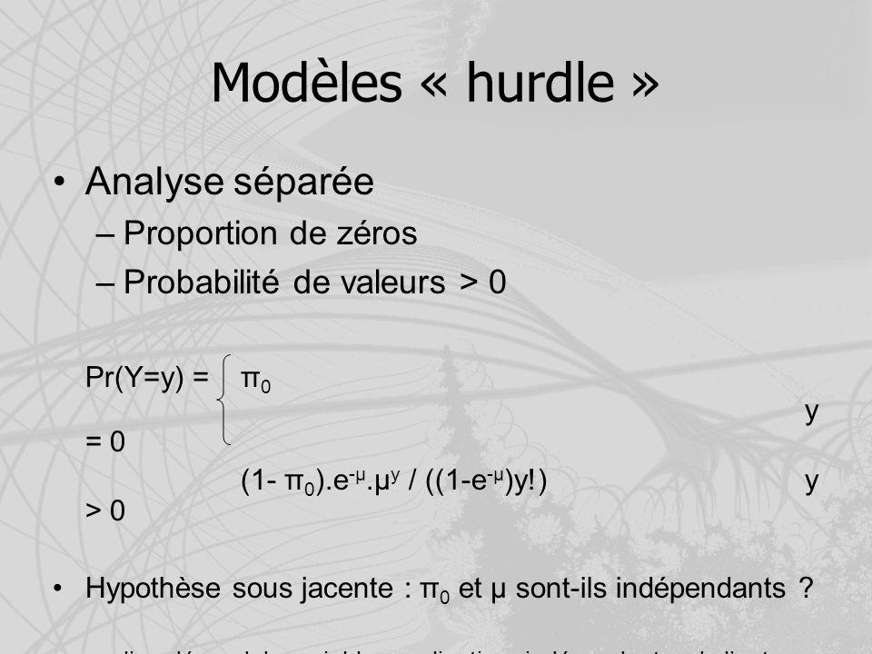 Modèles « hurdle » Analyse séparée Proportion de zéros