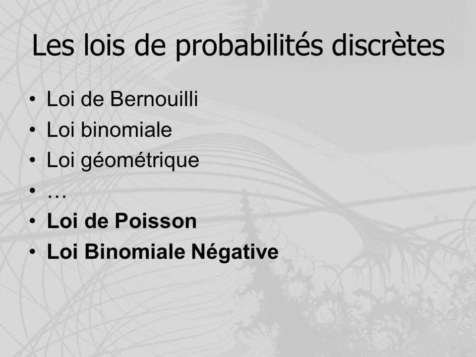 Les lois de probabilités discrètes