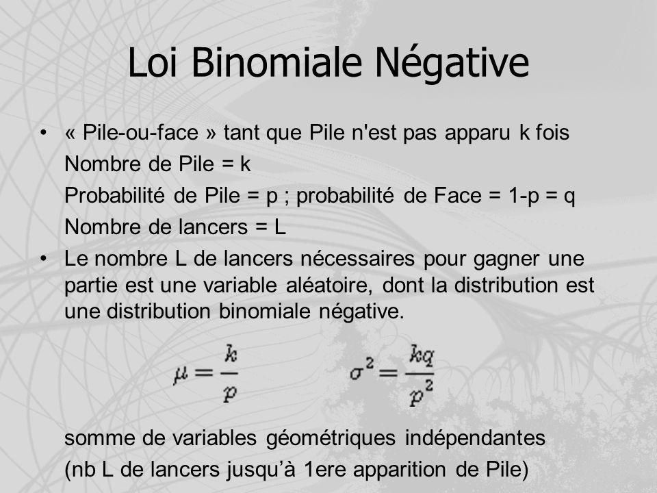 Loi Binomiale Négative
