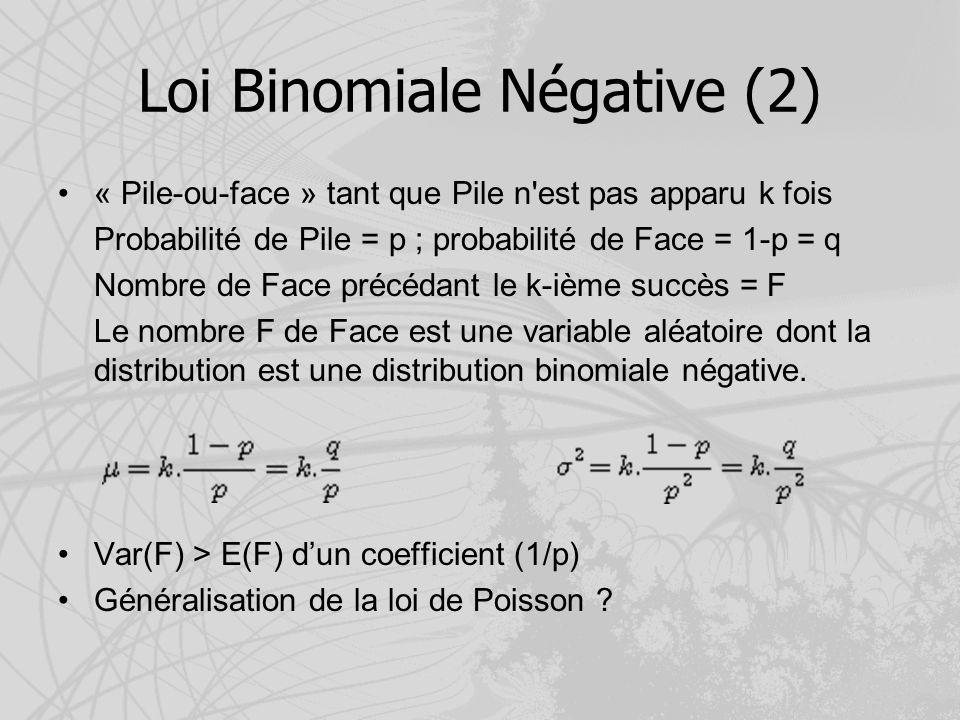 Loi Binomiale Négative (2)